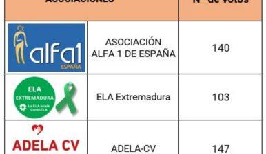 VitalAire otorga un reconocimiento especial a 3 asociaciones de pacientes